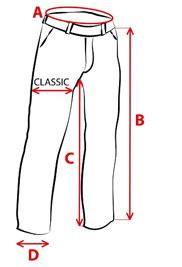 Rozmiary spodni męskich